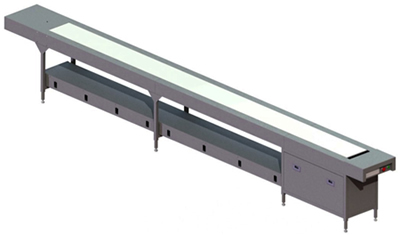 Conveyors - Direct Wire Operation