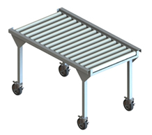Conveyors - Roller Style